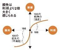 behavioral_e.jpg