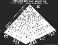 pyramid_of_occult_power.jpg